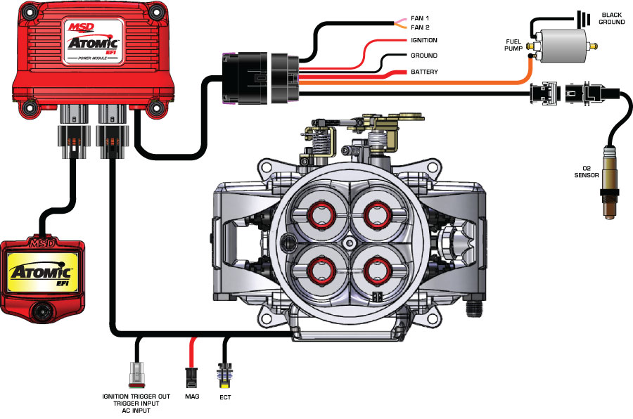 87 Chevy R10 Wiring Diagram Sema 2011 Msd S Atomic Efi Changes The Carbureted World