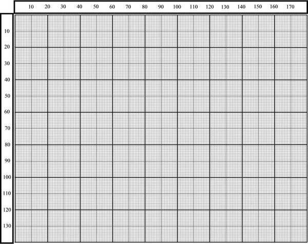 virtual graph paper tool - Minimfagency - graph paper powerpoint