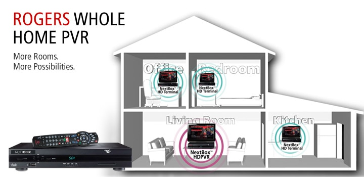 Whole Home Pvr Rogers