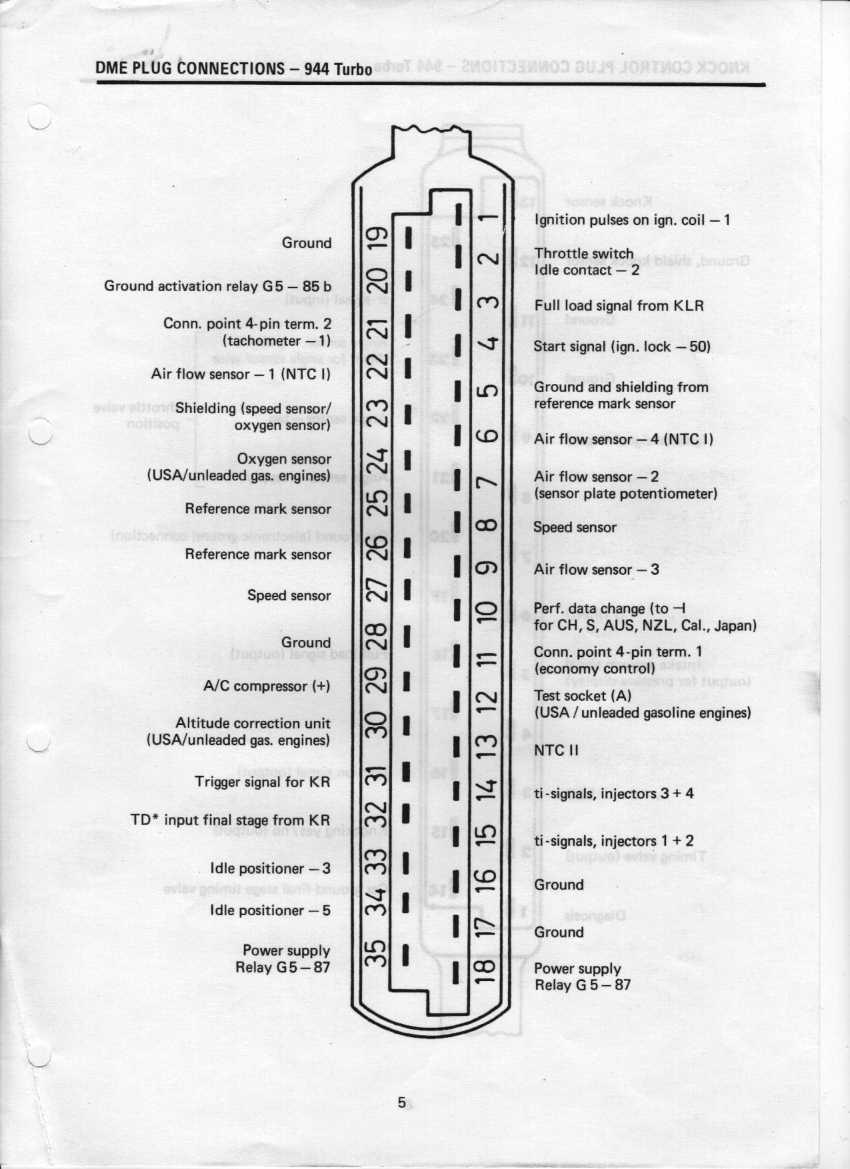 Porsche 944 Wiring Diagram Pdf Auto Electrical Dsc Neo Pin Motronic 28 Rennlist
