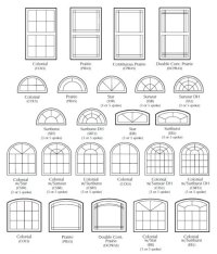 Decorating  Replacement Window Grilles - Inspiring Photos ...