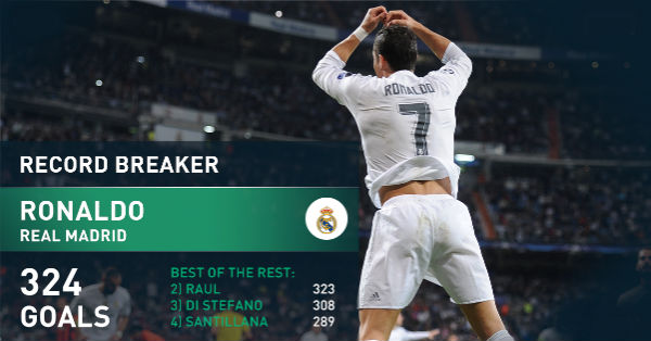 top career goals