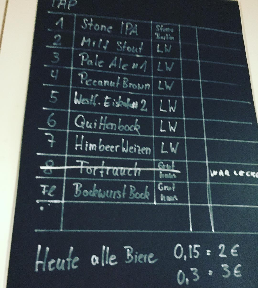 Need to untapp that! #münster #germany #craftbeer #läuterwerk #brewery