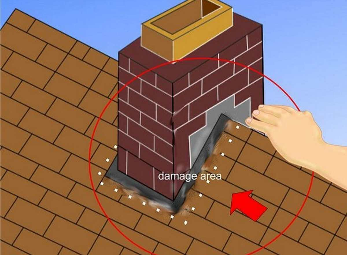 How To Fix Falling Wallpaper Top 65 Facts About Roof Shingles