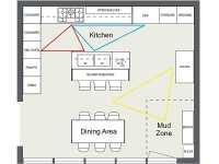 7 Kitchen Layout Ideas That Work | RoomSketcher Blog