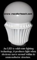 LED(RH)