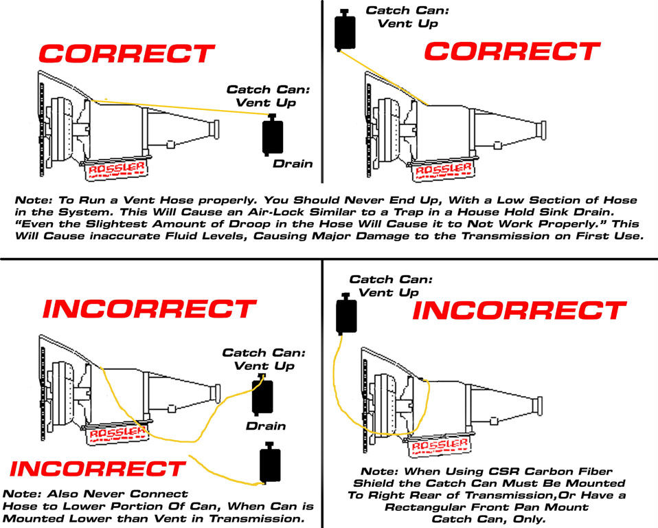 700r4 Solenoid Wiring Smart Wiring Electrical Wiring Diagram