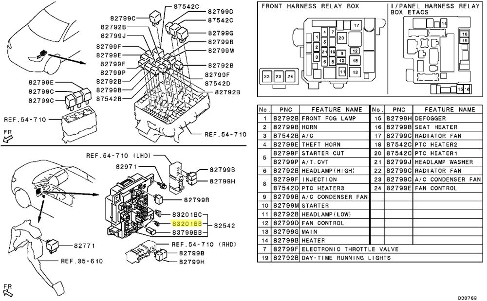 nissan skyline fuse box diagram