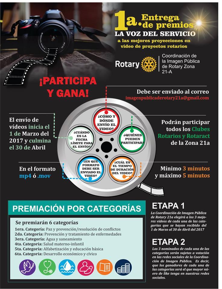 ConcursoVideoRotary