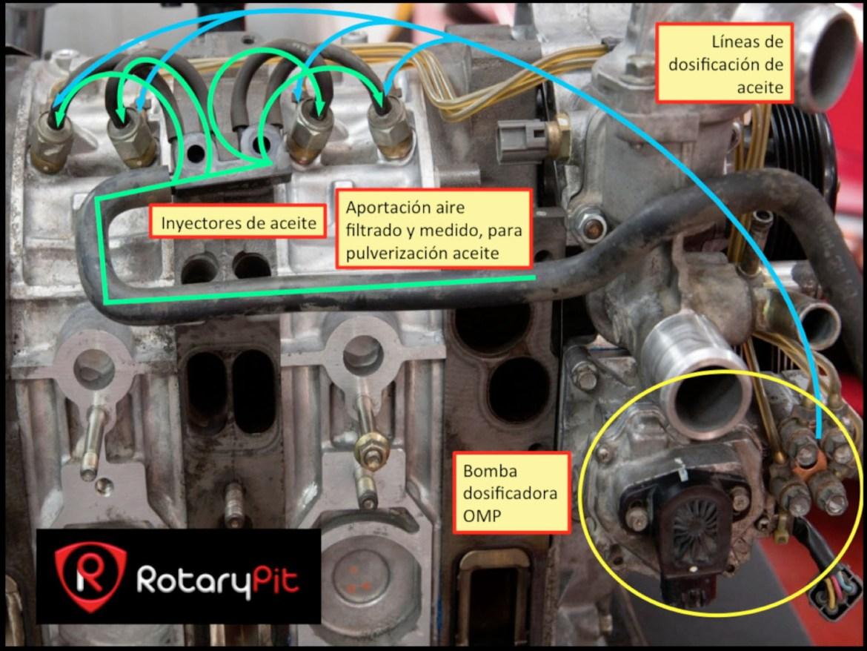 Bomba dosificadora aceite OMP inyectores y líneas de vacío RX8 jird20 RotaryPit