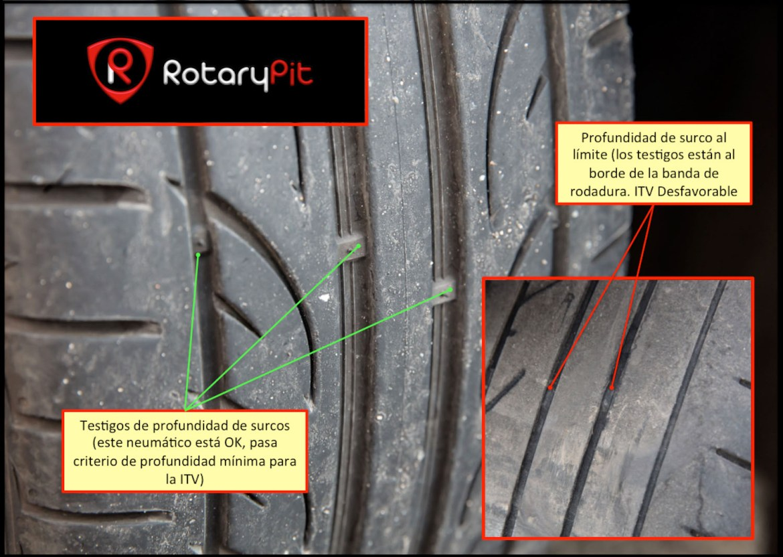 ITV neumáticos RX8 jird20 RotaryPit