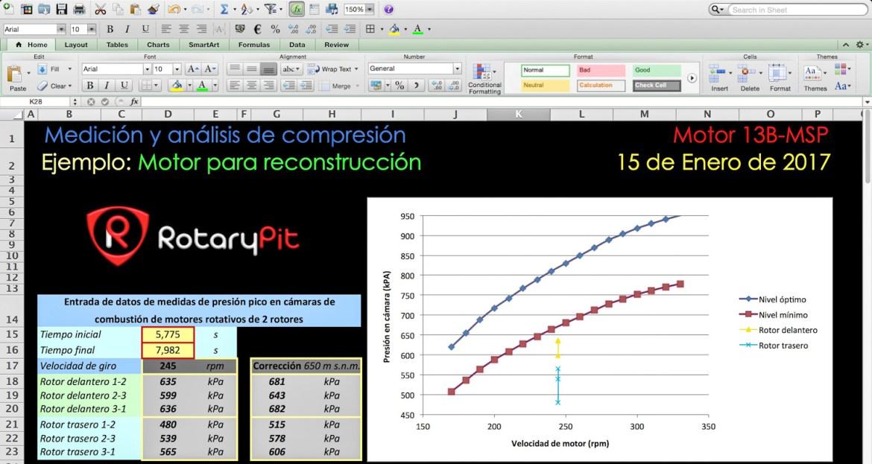 medición análisis compresión RX8 jird20 RotaryPit