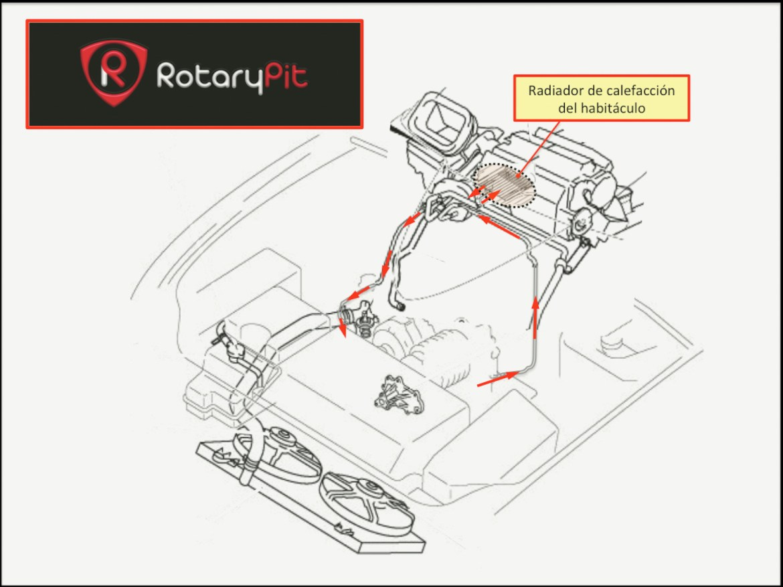 Radiador calefacción habitáculo RX8 jird20 RotaryPit