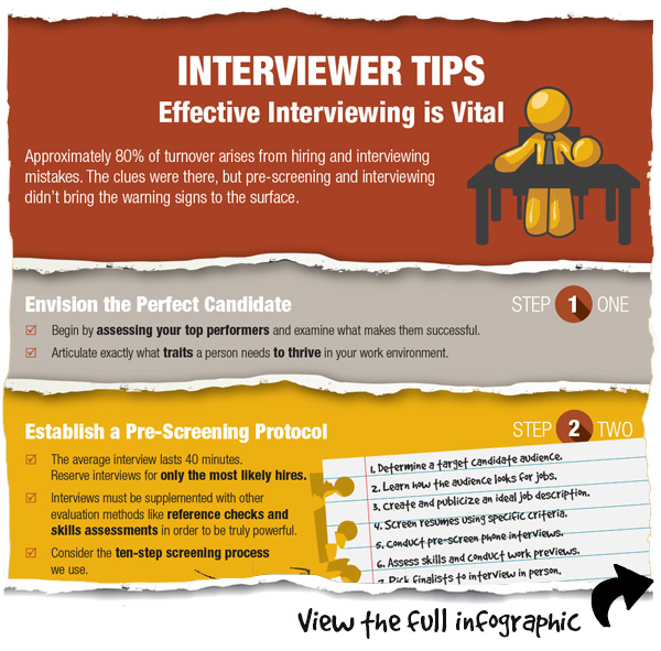 INFOGRAPHIC Effective Interviewing Tips