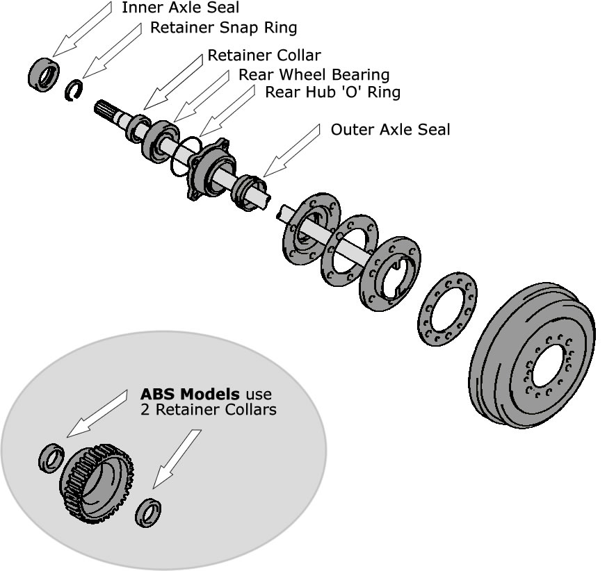 Rear Axle Diagrams for ABS  Non-ABS Toyota 4x4\u0027s RoughTrax 4x4