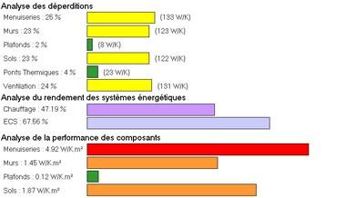 amelioration-energetique3