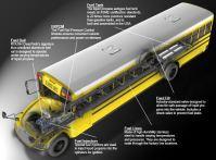 Fabulous Nissan U13 Wiring Diagram Wiring Digital Resources Otenewoestevosnl