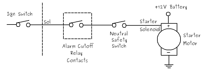 Simple Start Stop Wiring Diagram Wiring Diagram