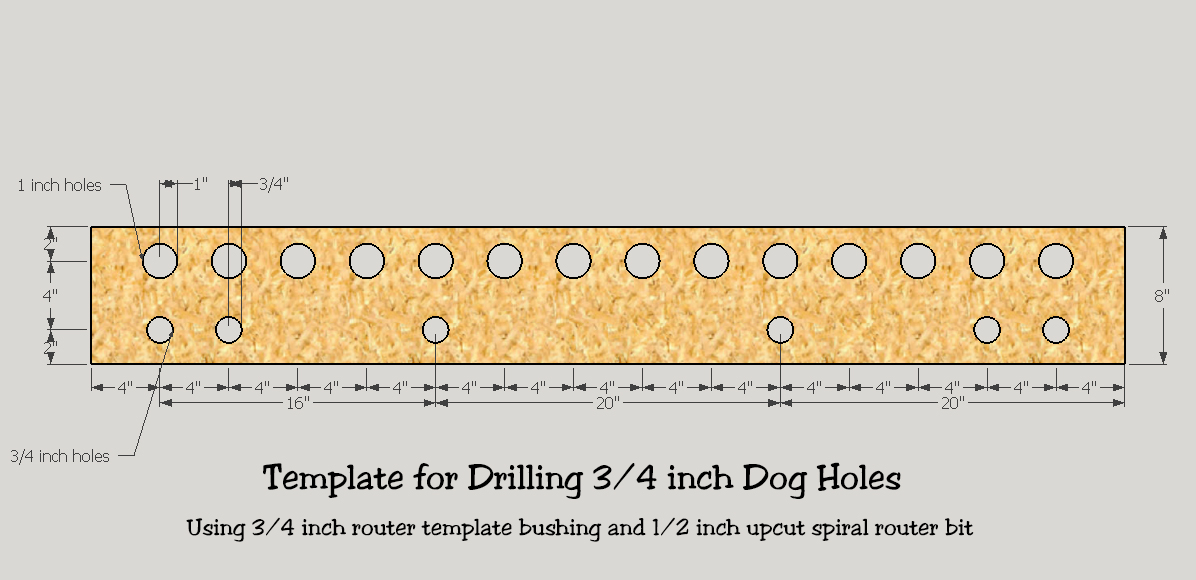 favorite drill guide? - Router Forums - drill template