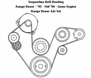 04 range rover engine diagram