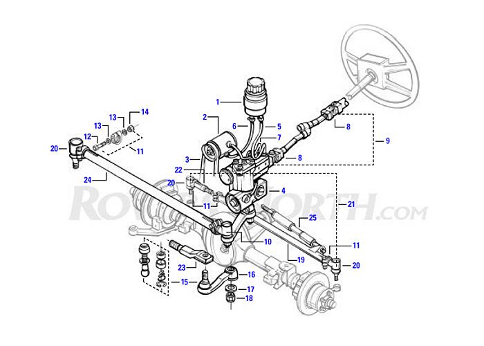 range rover classic cruise control diagram
