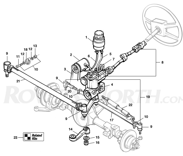 Land Rover 110 V8 Wiring Diagram - Wiring Diagrams Schematic