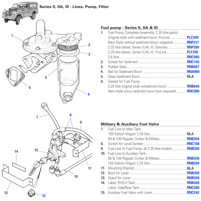 Land Rover Lr3 Fuel Filter Wiring Diagram
