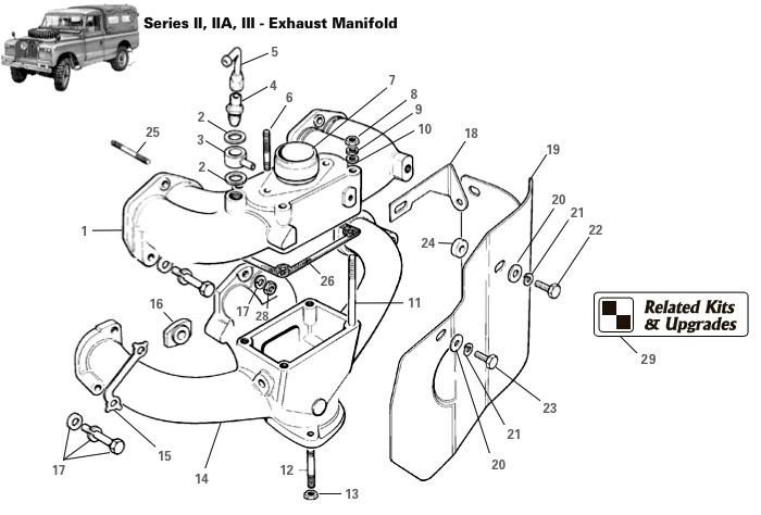 Land Rover Series II, IIA,  III Exhaust Manifold Rovers North