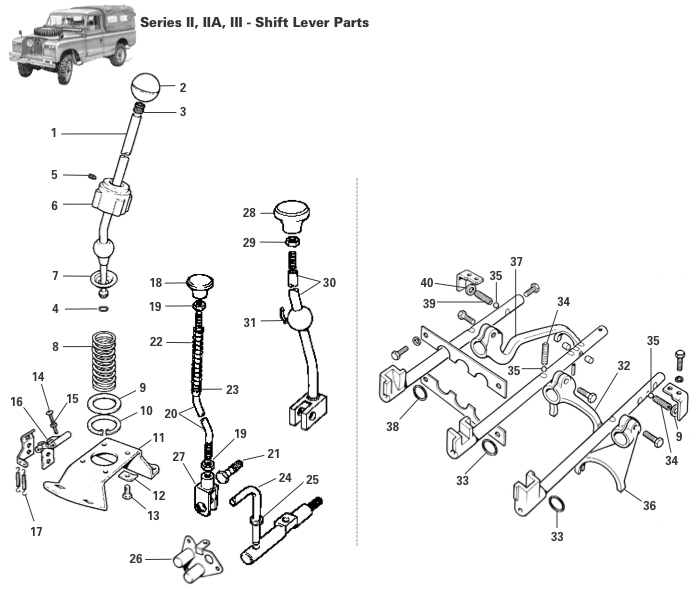 Land Rover Series II, IIA,  III Transmission Levers  Linkage