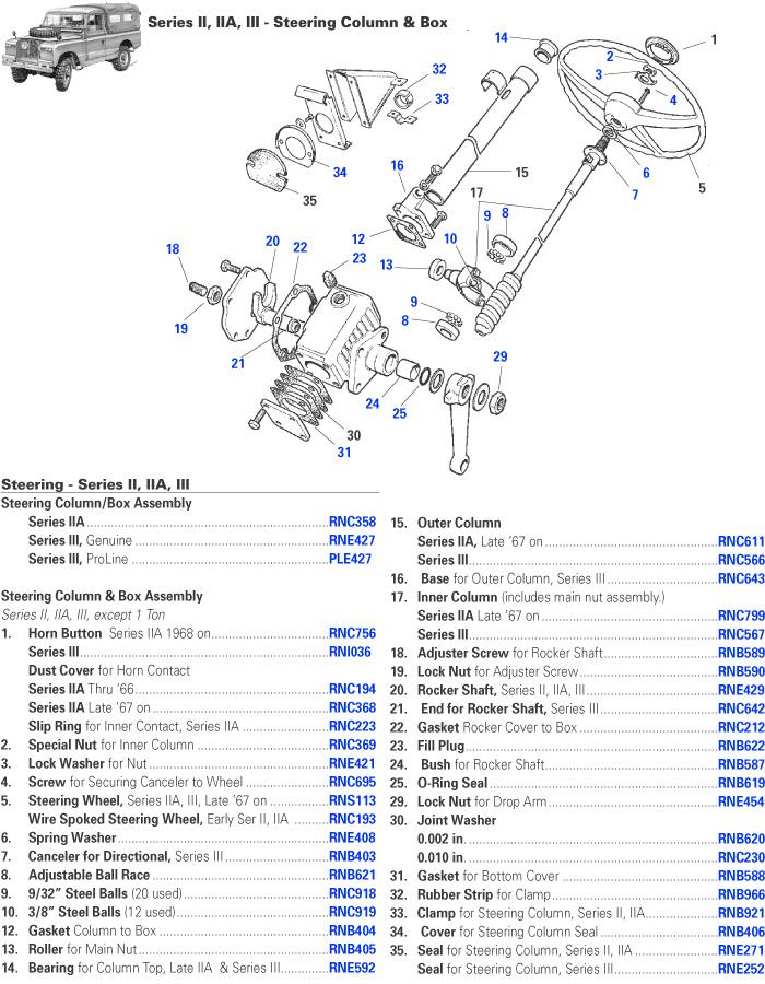 Land Rover Series II, IIA,  III Steering Column Rovers North