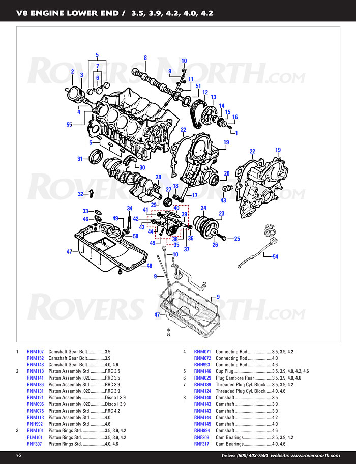 Land Rover Discovery I Timing Rovers North - Land Rover Parts and