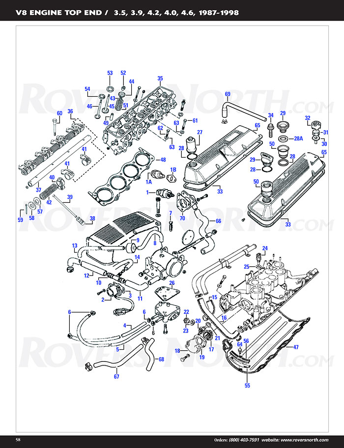 2001 Land Rover Discovery Vacuum Diagram Index listing of wiring