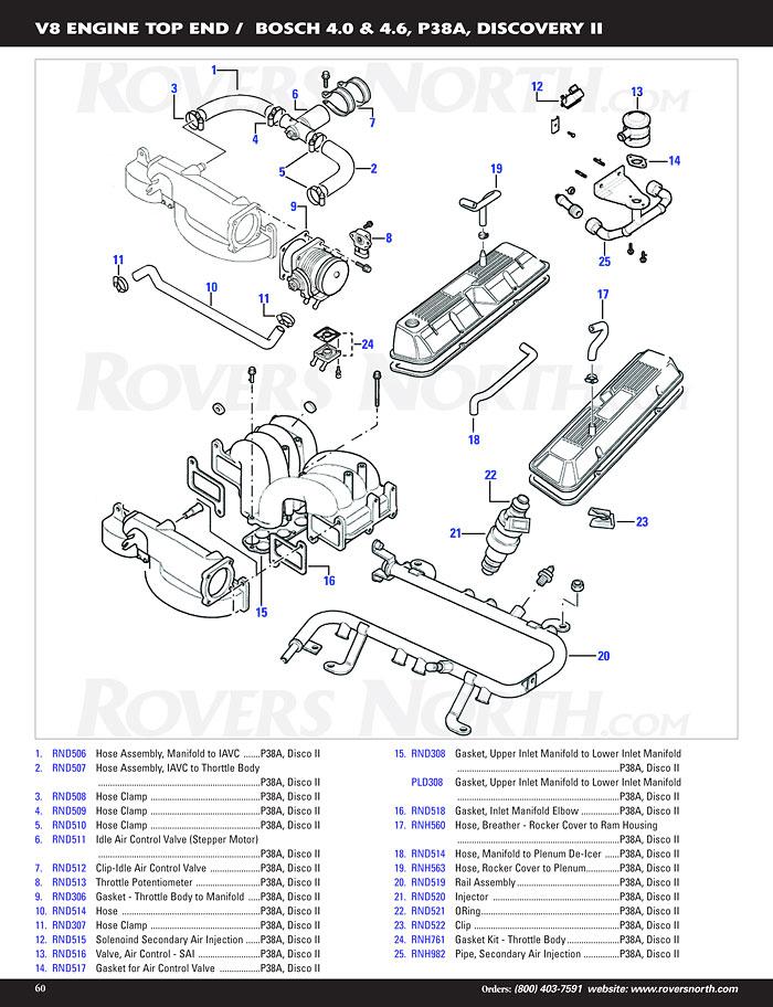 1995 Range Rover Engine Diagram Wiring Schematic Diagram