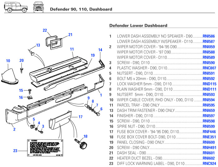 Land Rover Defender Lower Dash Rovers North - Land Rover Parts and