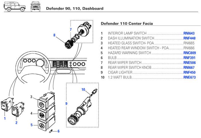 Center Facia - NAS D110 Rovers North - Land Rover Parts and