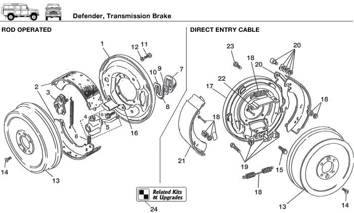 land rover defender service manual