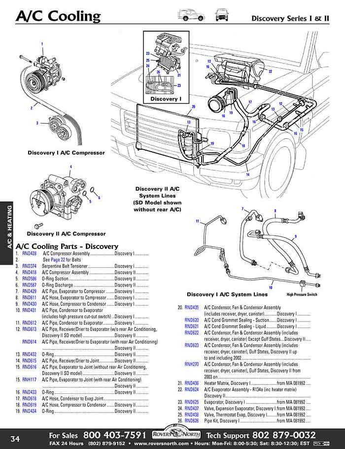 2005 land rover range rover fuse box