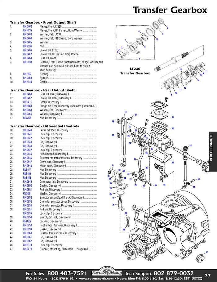 2011 range rover hse fuse box location