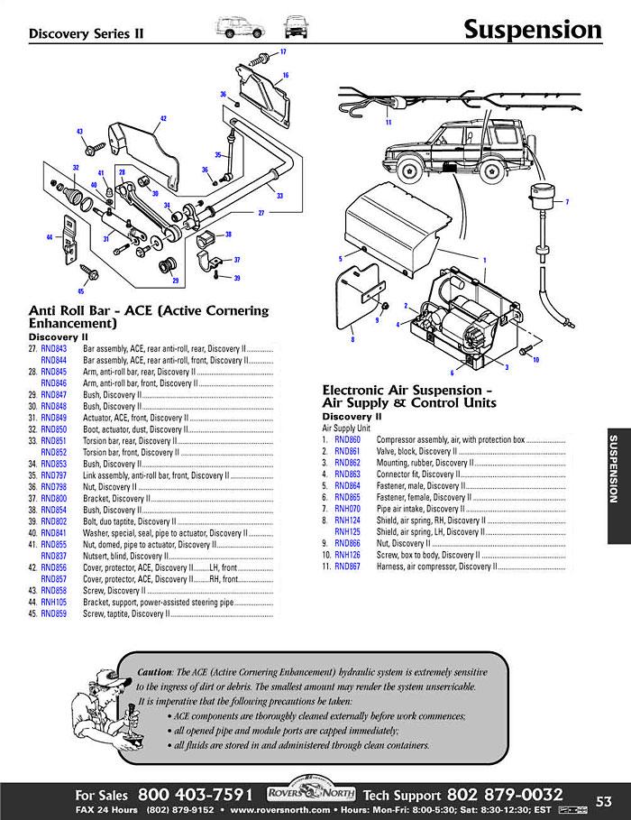 2004 range rover 4000 v 8 fuse box diagram