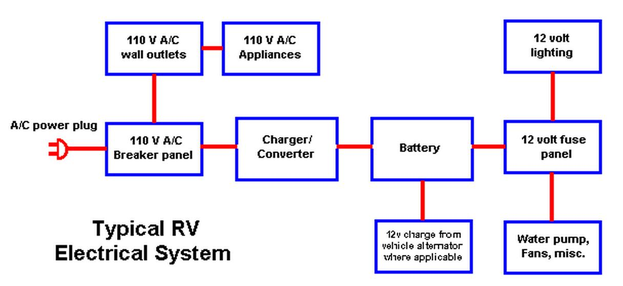 R Pod Wiring Diagram - Wiring Diagram Update