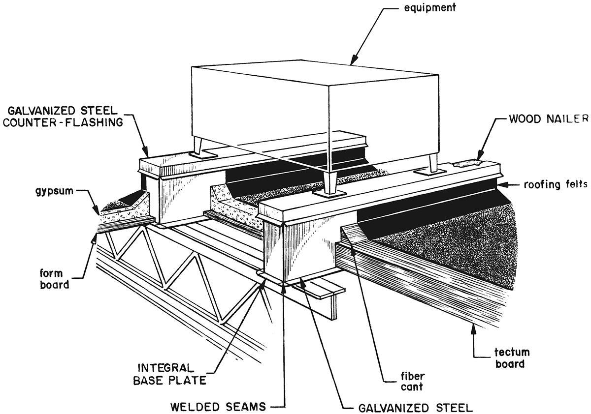 Flat Roof Deck Construction Detailsdetail Drawings
