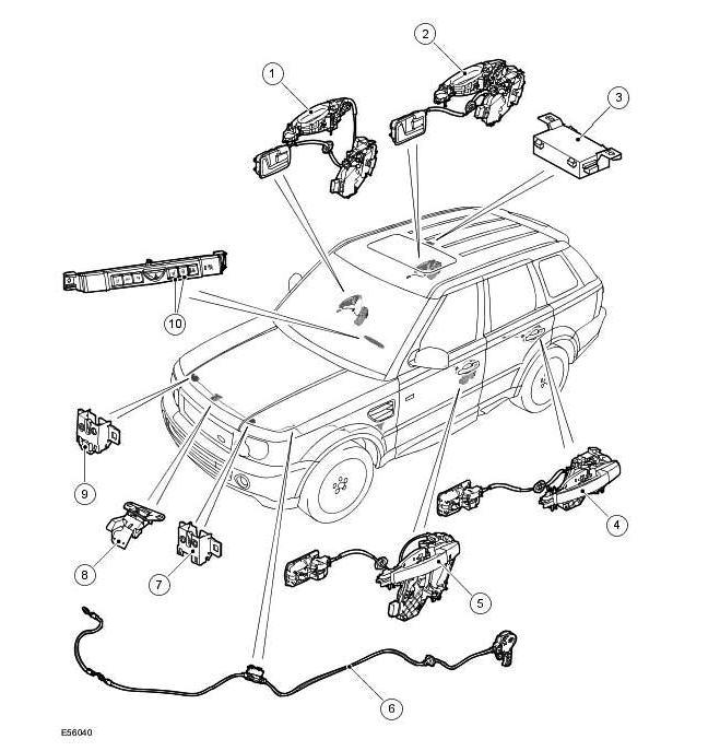 2008 range rover sport fuse box location