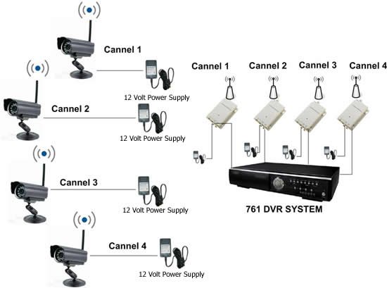Ip Security Camera Wiring Diagram Electronic Schematics collections