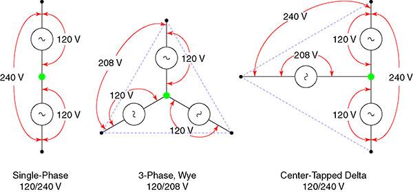 208 Single Phase Wiring Diagram Wiring Diagram 2019