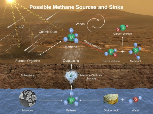 mystery-on-mars-does-methane-really-indicate-life-00