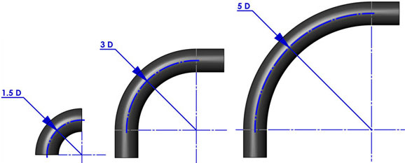 3D Bend Archives \u2022 Rubber Lining