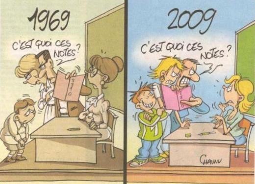 relations entre l'école et les parents