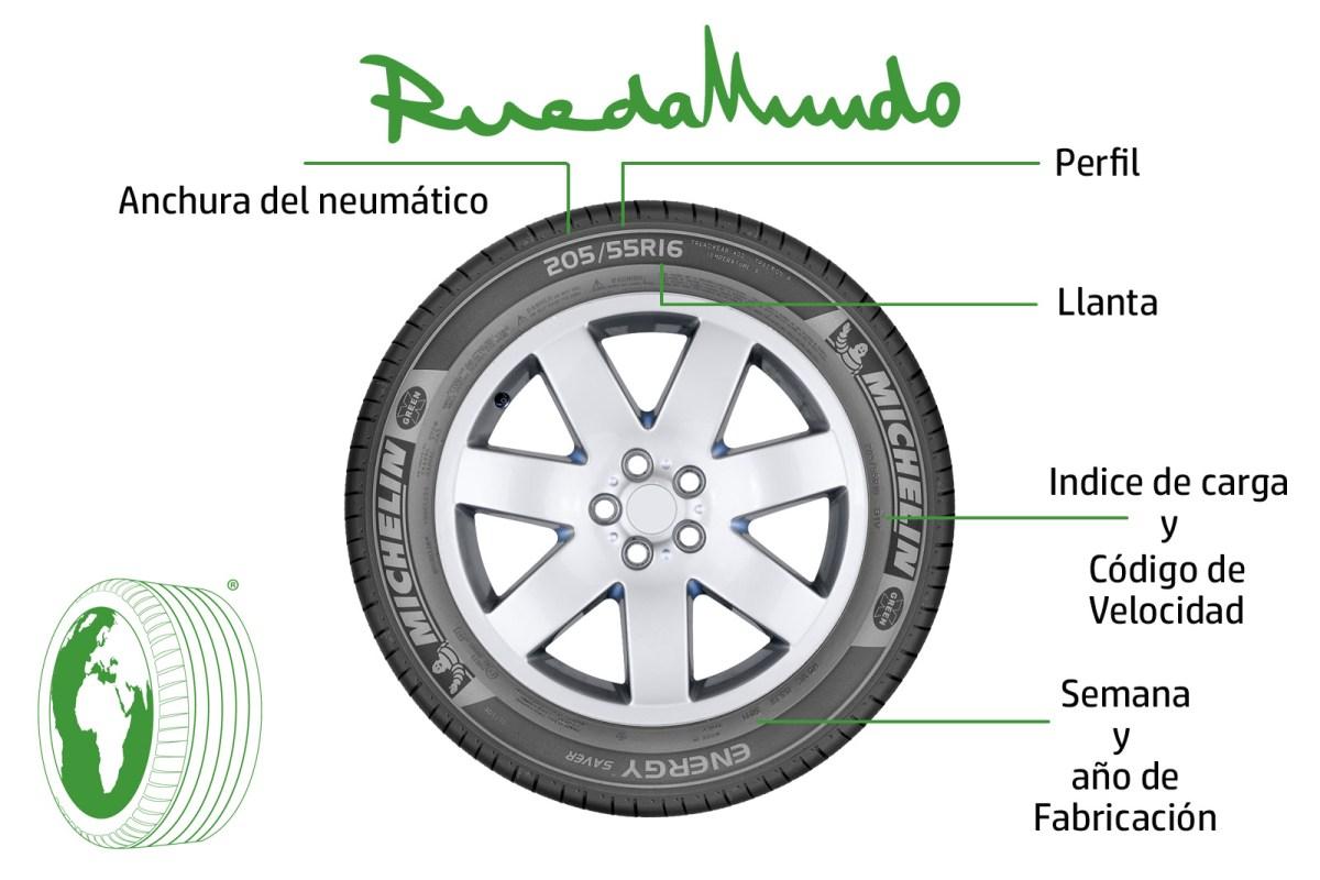 Le ayudamos en la lectura de su neumático|Neumático segunda mano
