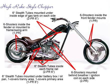 Chopper Engine Diagram - 6omekuqrxbritishracingkartsinfo \u2022