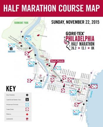 Race Report: Gore-Tex Philadelphia Half Marathon 2015